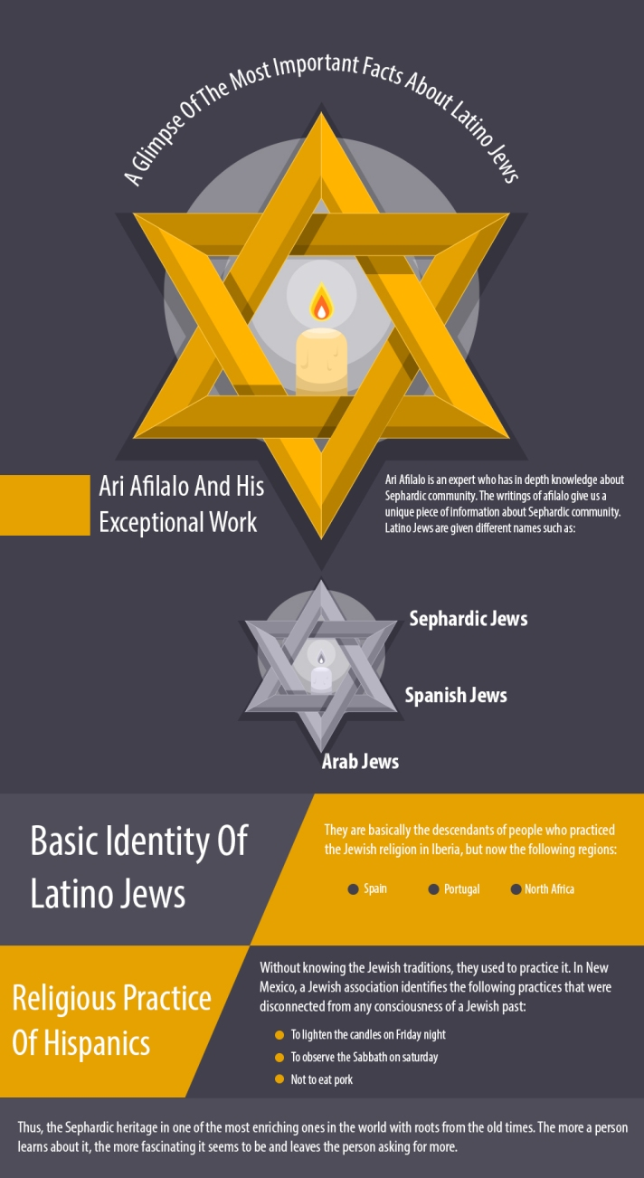A-Glimpse-Of-The-Most-Important-Facts-About-Latino-Jews