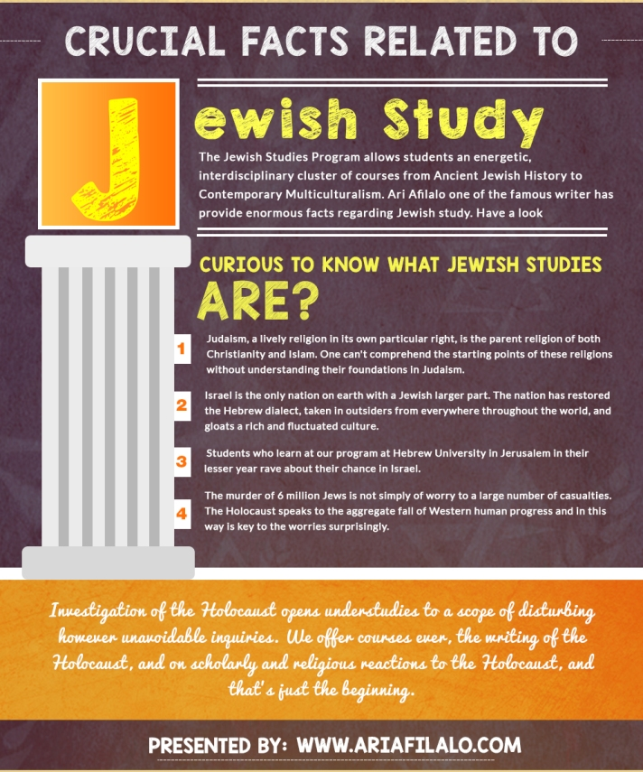 Crucial-Facts-Related-To-Jewish-Study