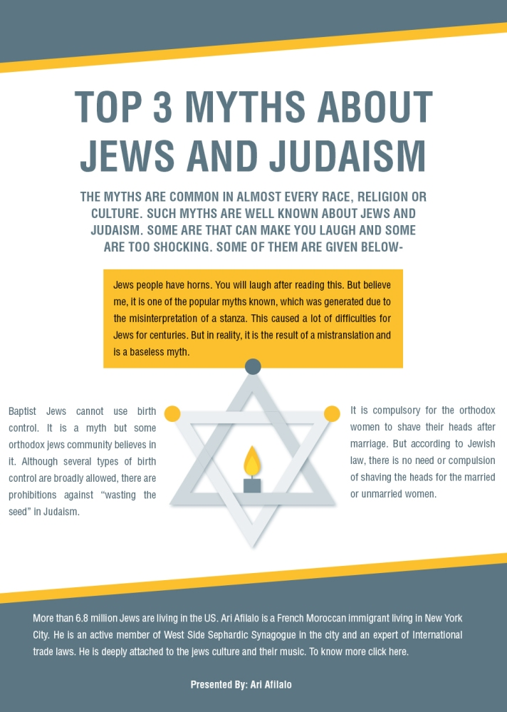 Top-3-Myths-About-Jews-and-Judaism